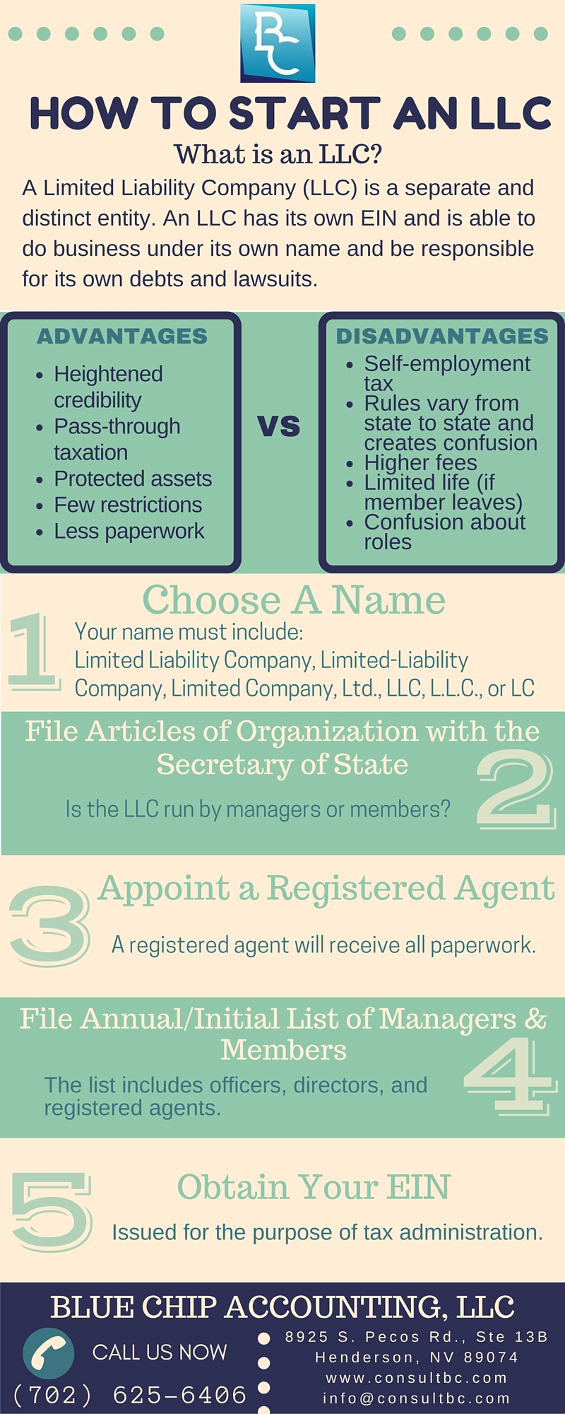 How to Start an LLC